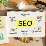Search Engine Marketing Techniques For Your Business Website